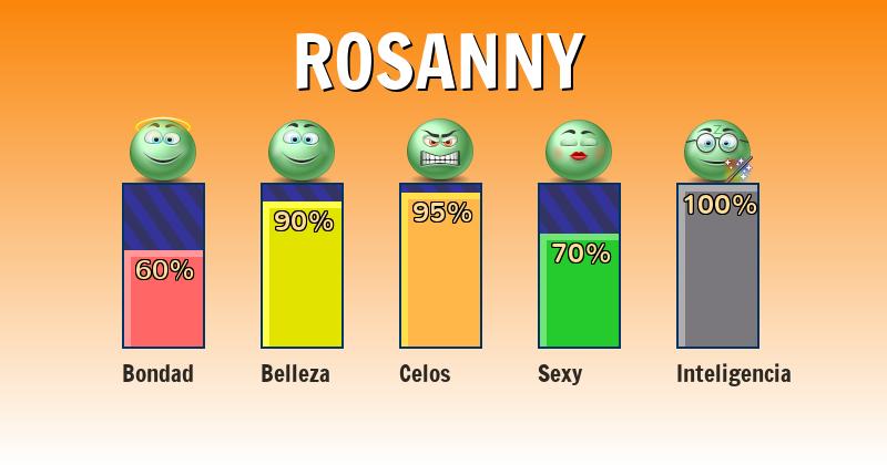 Qué significa rosanny - ¿Qué significa mi nombre?