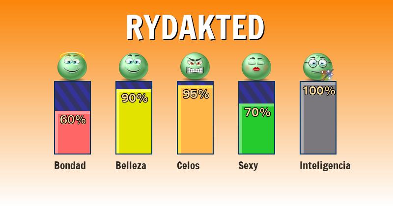Qué significa rydakted - ¿Qué significa mi nombre?