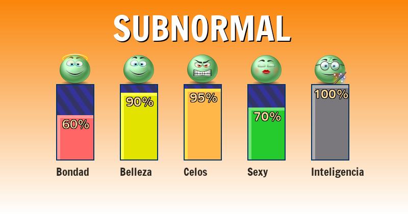 Qué significa subnormal - ¿Qué significa mi nombre?