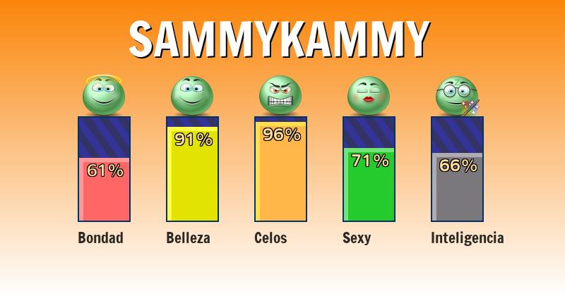 Qué significa sammykammy - ¿Qué significa mi nombre?