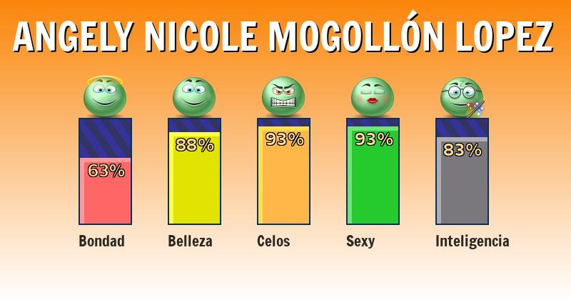 Qué significa angely nicole mogollón lopez - ¿Qué significa mi nombre?