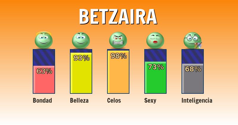 Qué significa betzaira - ¿Qué significa mi nombre?