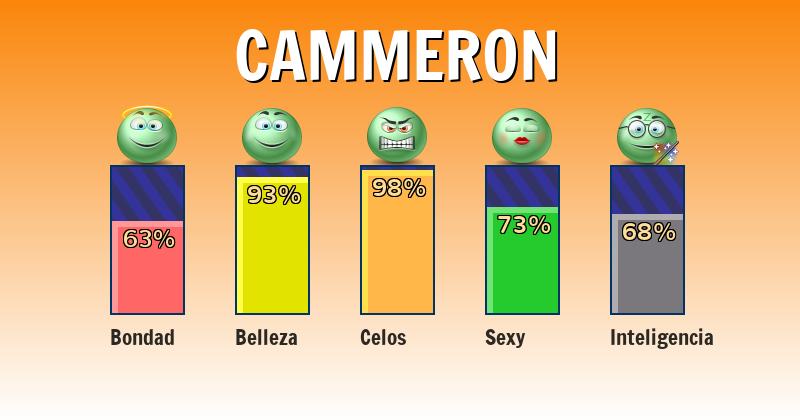 Qué significa cammeron - ¿Qué significa mi nombre?