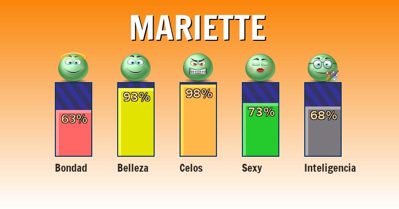 Qué significa mariette - ¿Qué significa mi nombre?