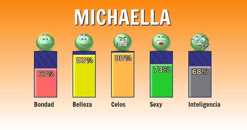 Qué significa michaella - ¿Qué significa mi nombre?