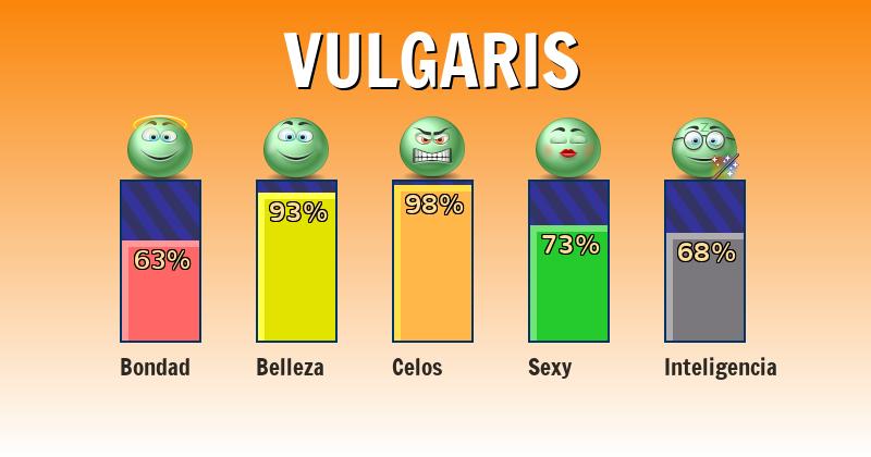 Qué significa vulgaris - ¿Qué significa mi nombre?