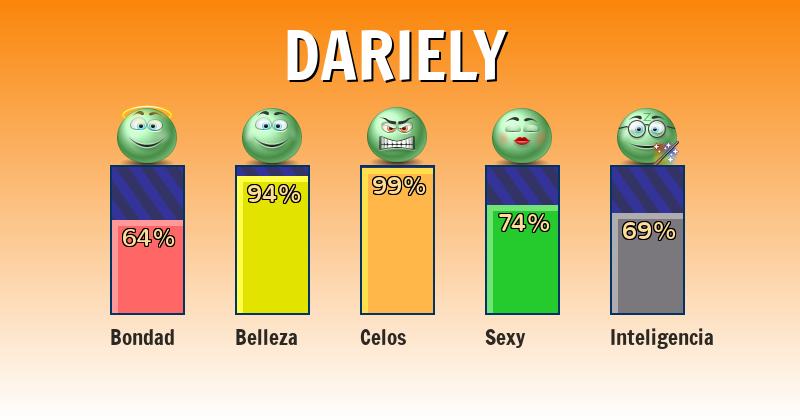 Qué significa dariely - ¿Qué significa mi nombre?