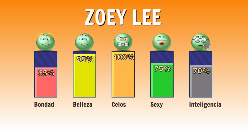 Qué significa zoey lee - ¿Qué significa mi nombre?