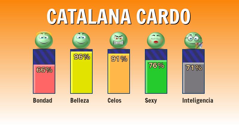 Qué significa catalana cardo - ¿Qué significa mi nombre?