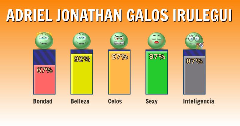 Qué significa adriel jonathan galos irulegui - ¿Qué significa mi nombre?