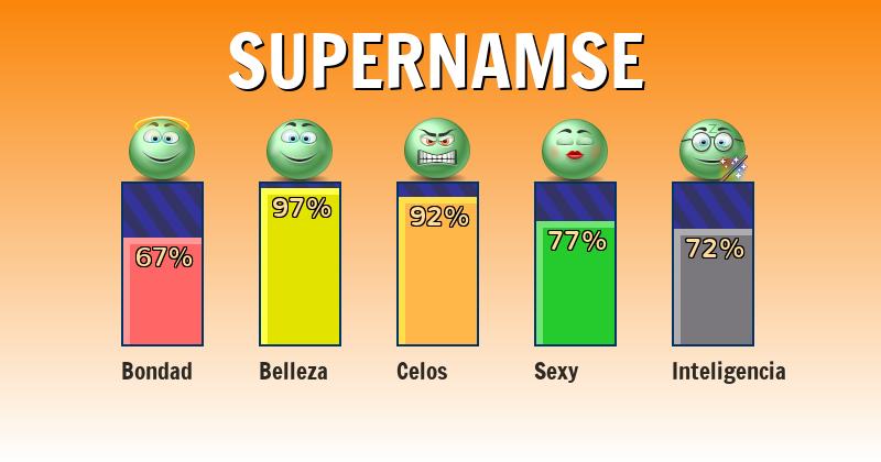Qué significa supernamse - ¿Qué significa mi nombre?