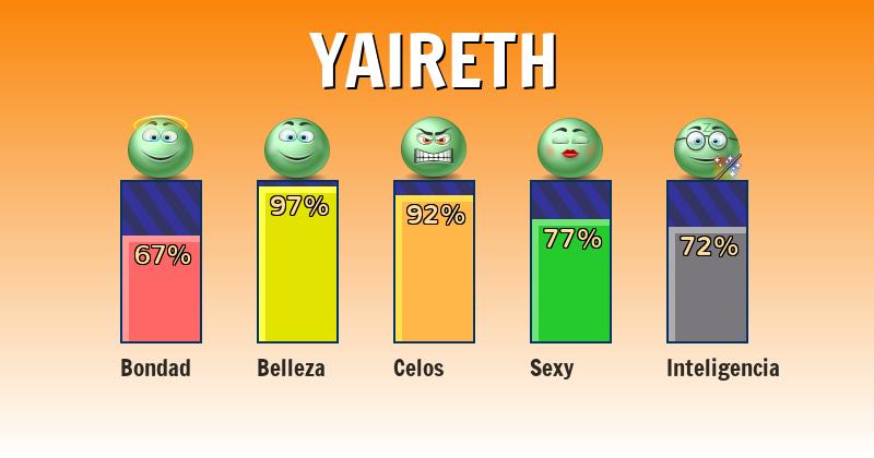 Qué significa yaireth - ¿Qué significa mi nombre?