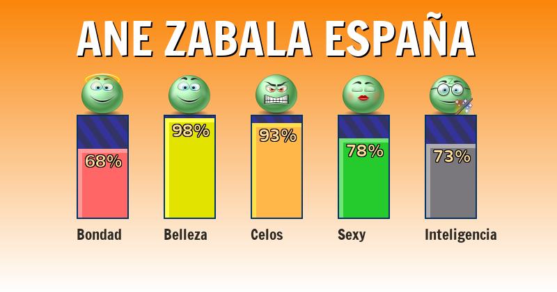 Qué significa ane zabala españa - ¿Qué significa mi nombre?