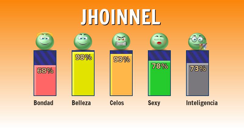 Qué significa jhoinnel - ¿Qué significa mi nombre?