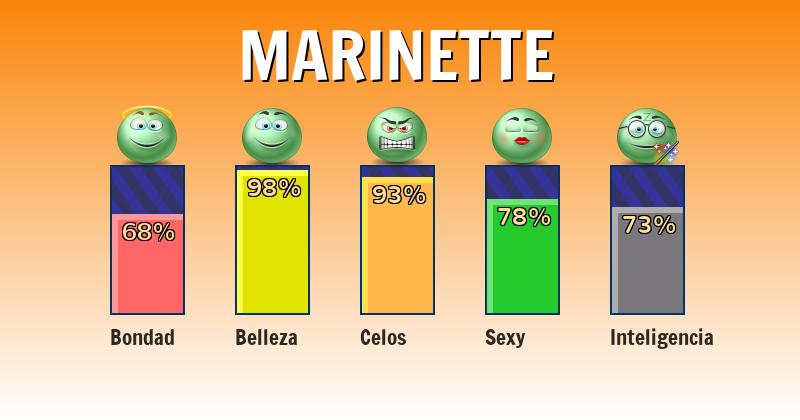 Qué significa marinette - ¿Qué significa mi nombre?