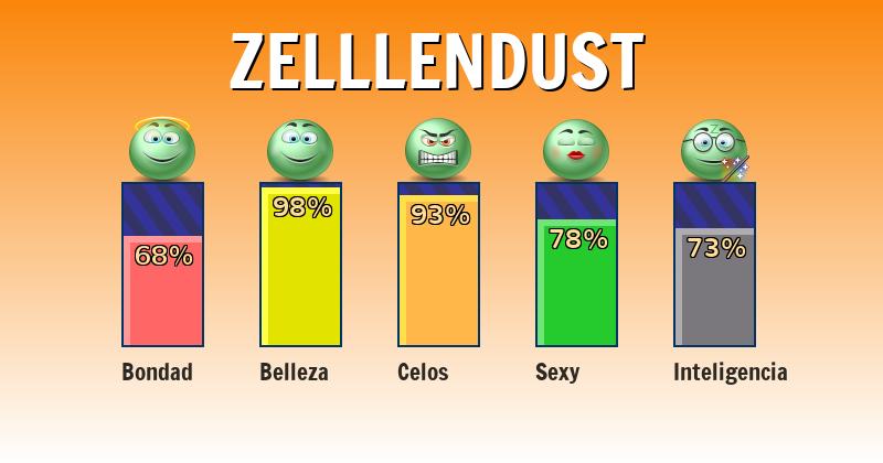 Qué significa zelllendust - ¿Qué significa mi nombre?