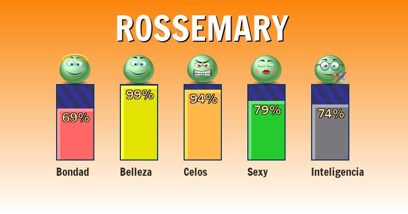 Qué significa rossemary - ¿Qué significa mi nombre?
