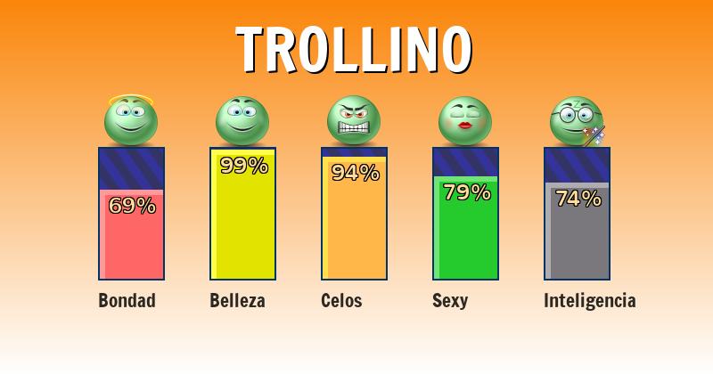 Qué significa trollino - ¿Qué significa mi nombre?