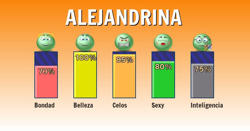 Qué significa alejandrina - ¿Qué significa mi nombre?