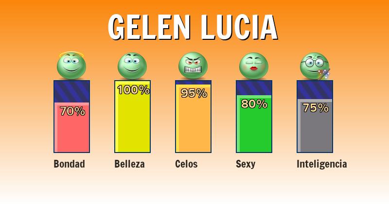 Qué significa gelen lucia - ¿Qué significa mi nombre?