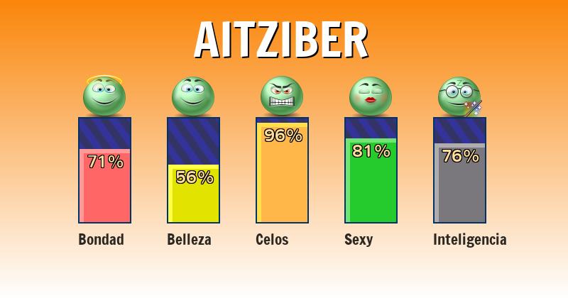 Qué significa aitziber - ¿Qué significa mi nombre?