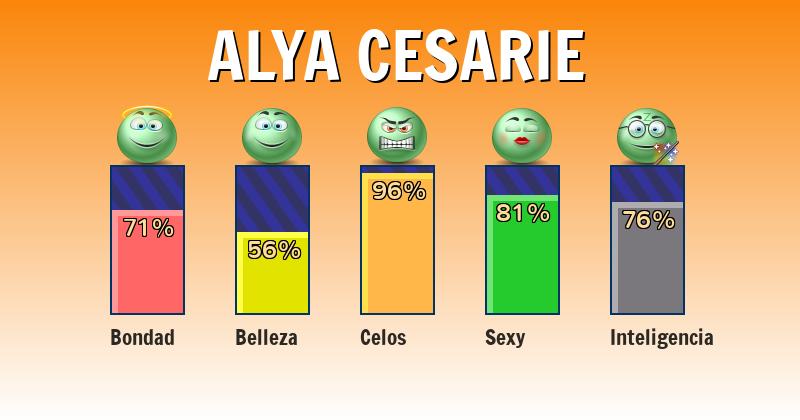 Qué significa alya cesarie - ¿Qué significa mi nombre?