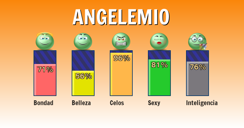 Qué significa angelemio - ¿Qué significa mi nombre?