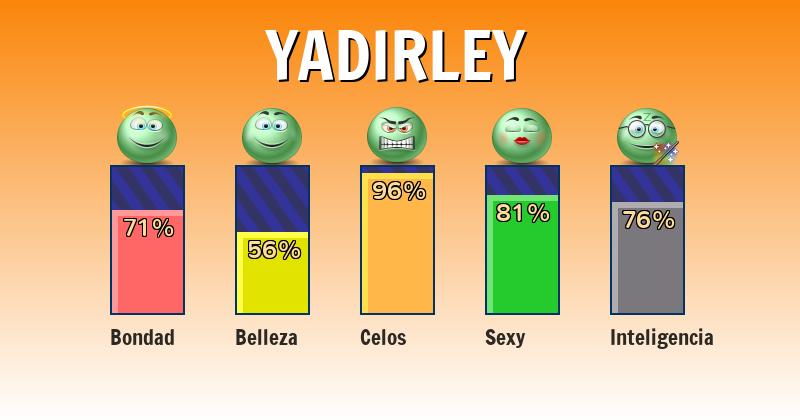 Qué significa yadirley - ¿Qué significa mi nombre?