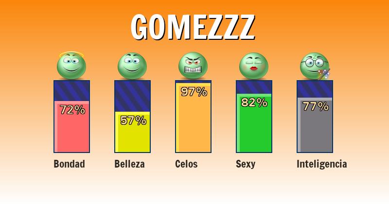 Qué significa gomezzz - ¿Qué significa mi nombre?