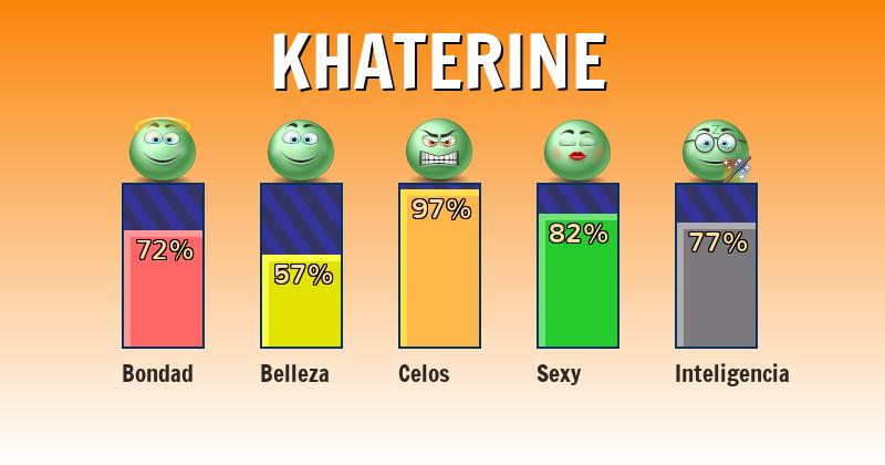 Qué significa khaterine - ¿Qué significa mi nombre?