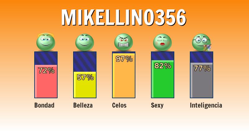 Qué significa mikellino356 - ¿Qué significa mi nombre?