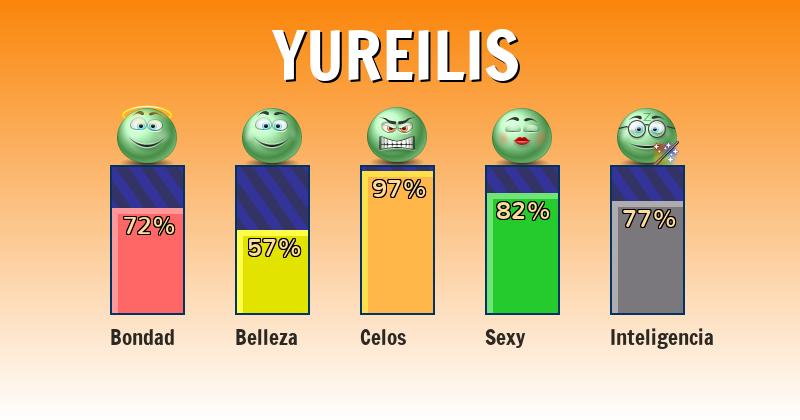 Qué significa yureilis - ¿Qué significa mi nombre?