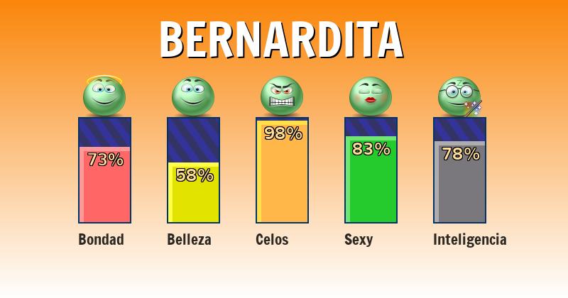 Qué significa bernardita - ¿Qué significa mi nombre?