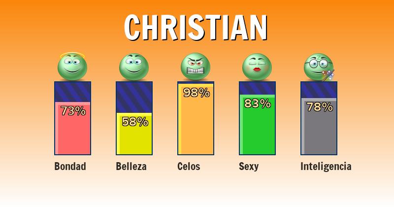 Qué significa christian - ¿Qué significa mi nombre?