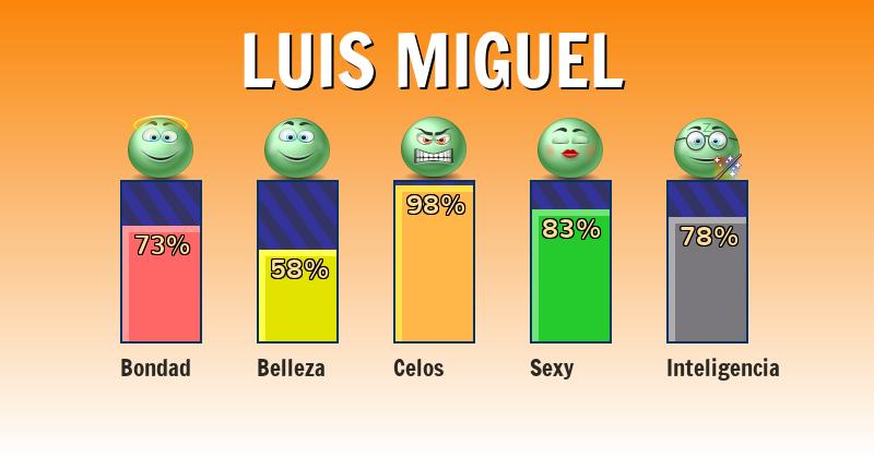 Como Eres Según Tu Nombre Luis Miguel