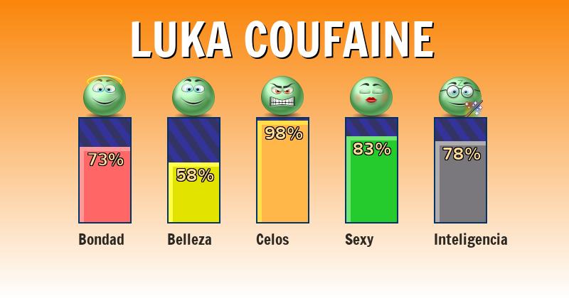 Qué significa luka coufaine - ¿Qué significa mi nombre?