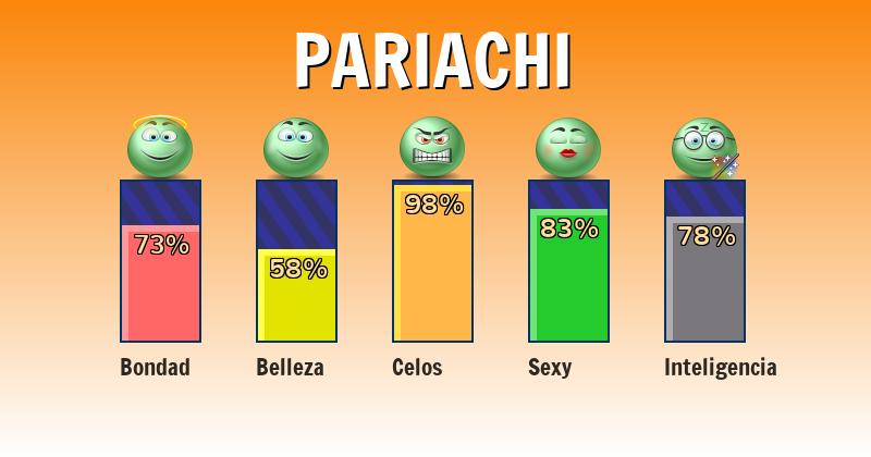 Qué significa pariachi - ¿Qué significa mi nombre?