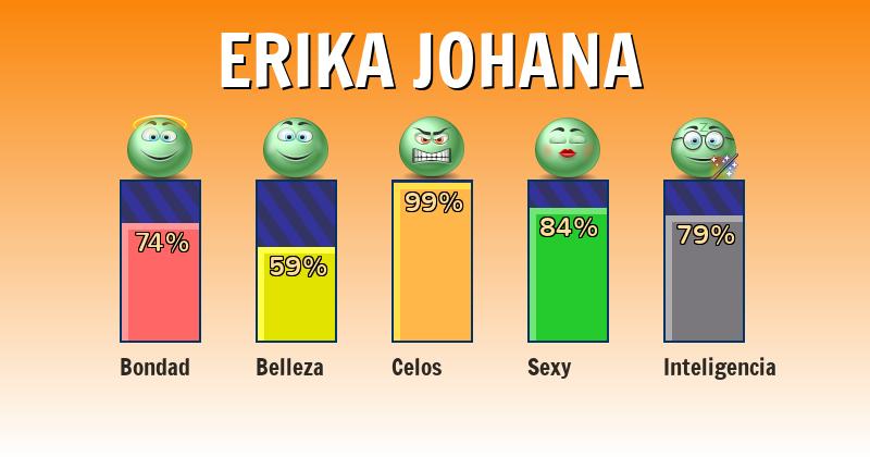 Qué significa erika johana - ¿Qué significa mi nombre?