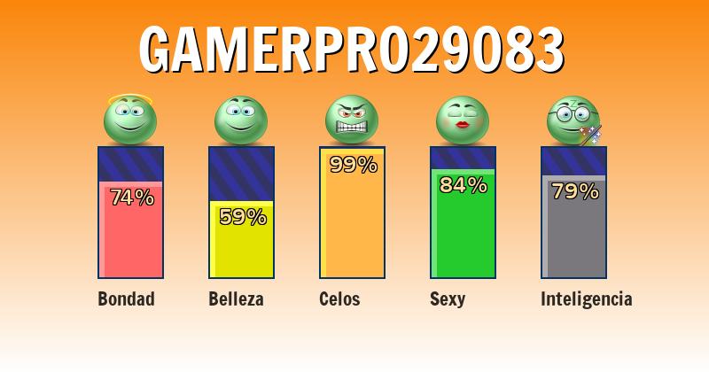 Qué significa gamerpro29083 - ¿Qué significa mi nombre?