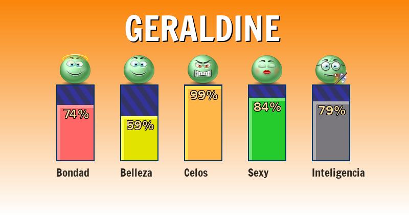 Qué significa geraldine - ¿Qué significa mi nombre?