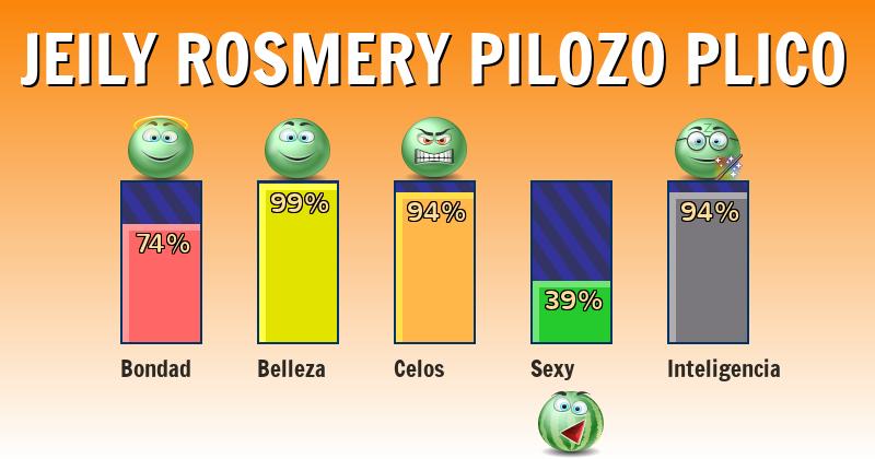 Qué significa jeily rosmery pilozo plico - ¿Qué significa mi nombre?