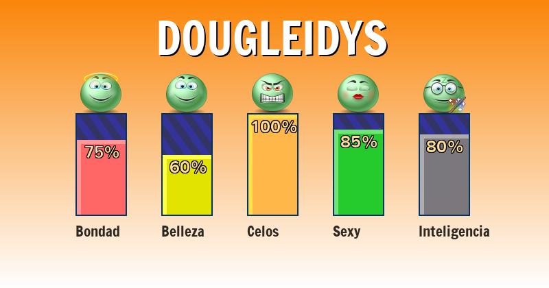 Qué significa dougleidys - ¿Qué significa mi nombre?