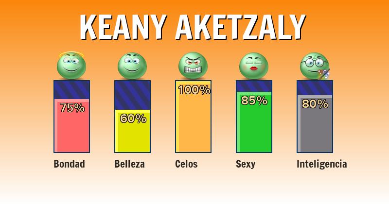 Qué significa keany aketzaly - ¿Qué significa mi nombre?