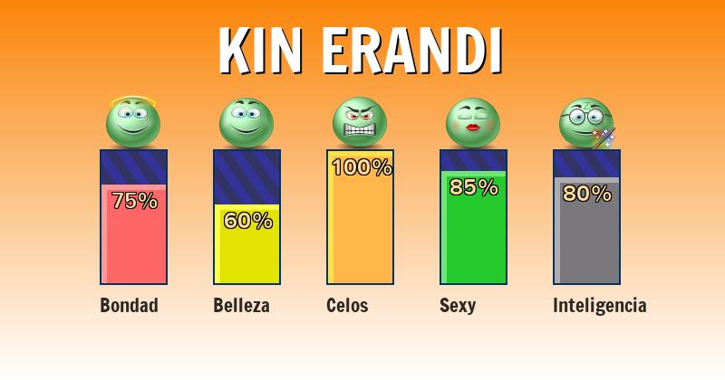 Qué significa kin erandi - ¿Qué significa mi nombre?