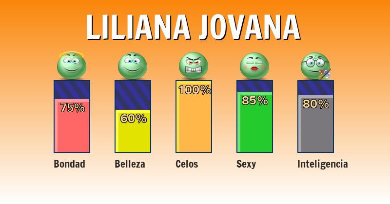 Qué significa liliana jovana - ¿Qué significa mi nombre?