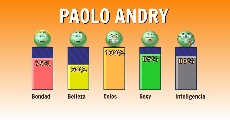 Qué significa paolo andry - ¿Qué significa mi nombre?
