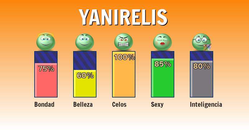 Qué significa yanirelis - ¿Qué significa mi nombre?