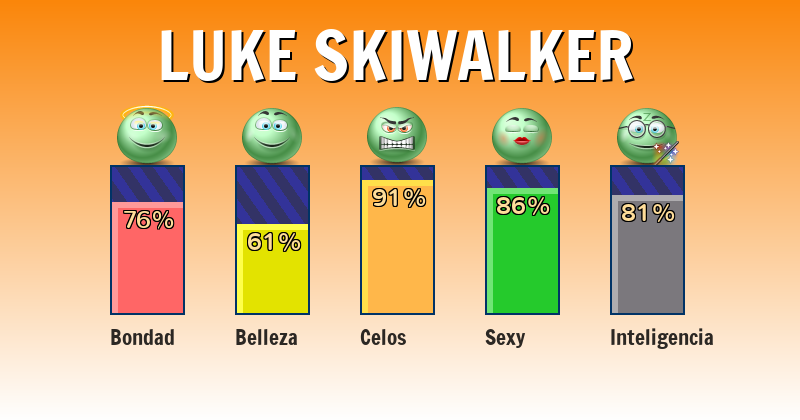 Qué significa luke skiwalker - ¿Qué significa mi nombre?