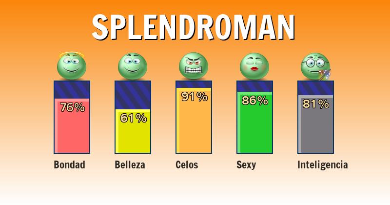 Qué significa splendroman - ¿Qué significa mi nombre?