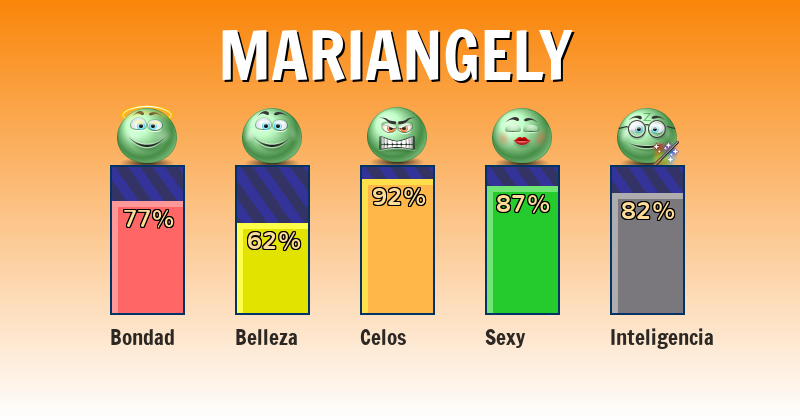 Qué significa mariangely - ¿Qué significa mi nombre?